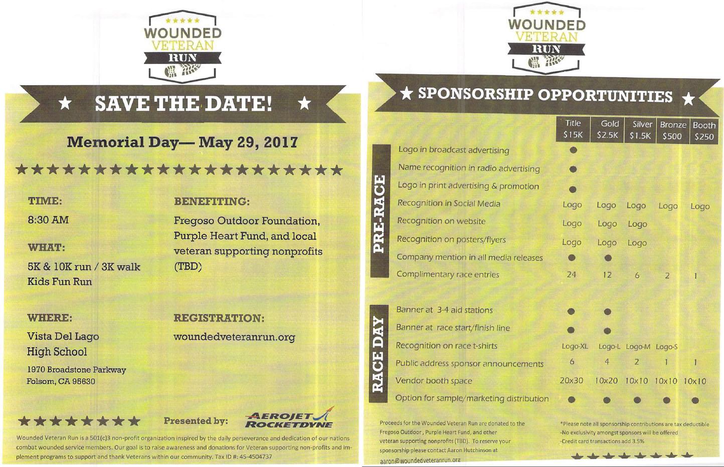 Doc725946 Blank Sponsorship Form Sponsorship Form Template – Fundraising Sponsorship Form